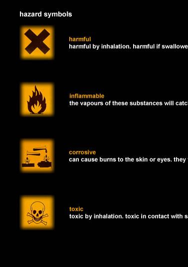 Hazard 20symbols r2 c1